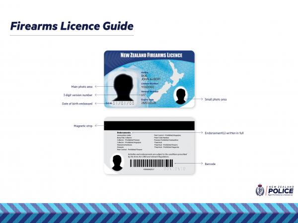 Firearms Licence Guide
